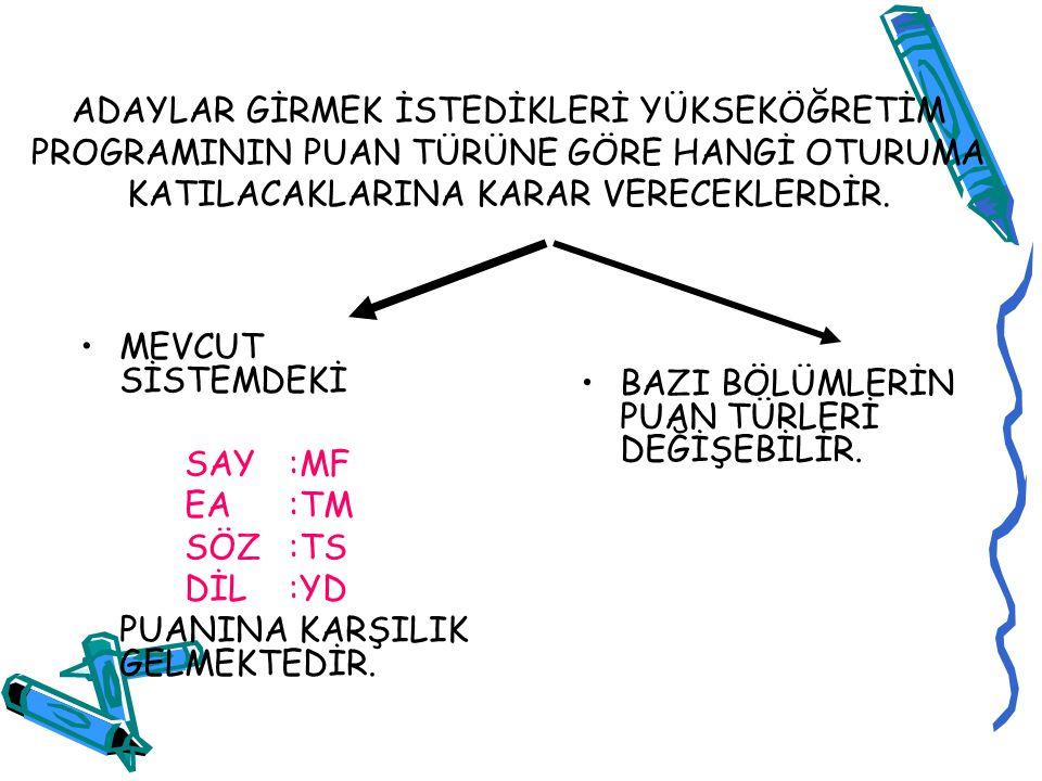 LYS 'DE HANGİ PUANLAR İÇİN HANGİ TESTLER CEVAPLANACAKTIR