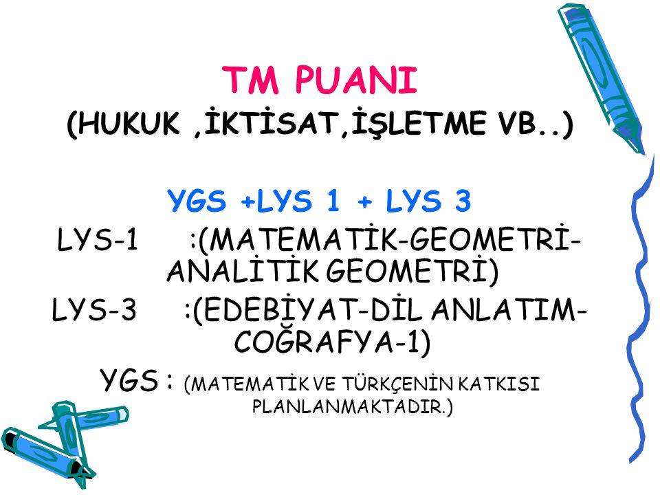 LYS İLE YERLEBİLECEĞİMİZ BAZI BÖLÜMLERİN PUAN TÜRLERİ İç Mimarlık, İstatistikMF-1 (MF-1 MATEMATİK AĞIRLIKLI) Fizik Öğretmenliği, KimyaMF-2 ( MF-2 FEN AĞIRLIKLI ) Tıp, Eczacılık, HemşirelikMF-3 ( MF-3 FEN AĞIRLIKLI SAĞLIK ) Bilgisayar Müh,İnşaat MühMF-4 (MF-4 MATEMATİK AĞIRLIKLI MÜHENDİSLİK)