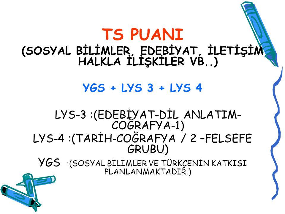 LYS İLE YERLEBİLECEĞİMİZ BAZI BÖLÜMLERİN PUAN TÜRLERİ İşletme, İktisat, Maliye TM-1 (Matematik Ağırlıklı) Hukuk, Sınıf Öğr, Kamu Yön TM-2 (Matematik,