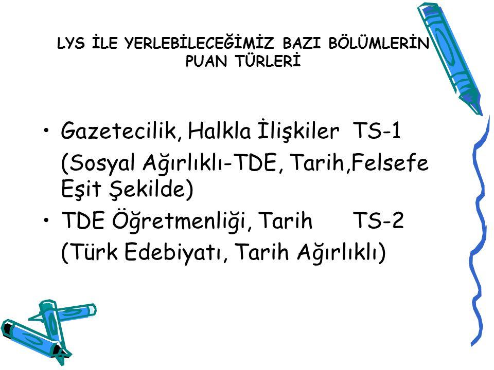 TS Puanı için derslerin katkı oranları Türkçe T.MatSosyalFen B. TDECoğ-1TarihCoğ-2 Fels.Gr TS 1 1310125158 7 TS 2 18611525515510