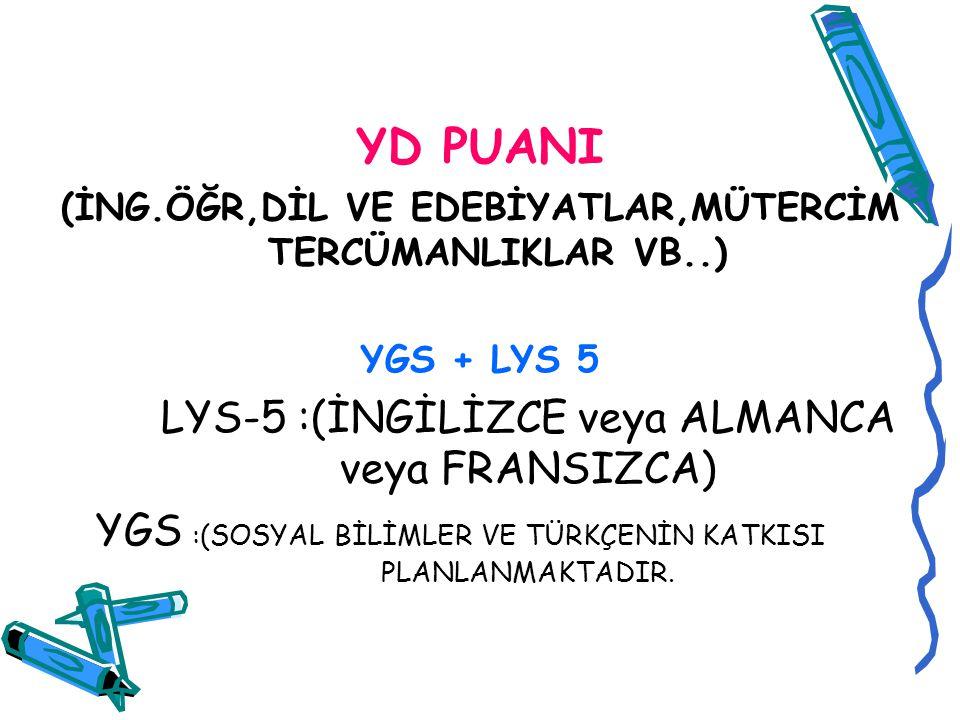 LYS İLE YERLEBİLECEĞİMİZ BAZI BÖLÜMLERİN PUAN TÜRLERİ Gazetecilik, Halkla İlişkiler TS-1 (Sosyal Ağırlıklı-TDE, Tarih,Felsefe Eşit Şekilde) TDE Öğretmenliği, Tarih TS-2 (Türk Edebiyatı, Tarih Ağırlıklı)