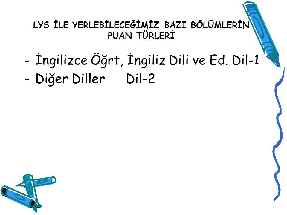 YD Puanı için derslerin katkı oranları Türkçe T.MatSosyalFen B.