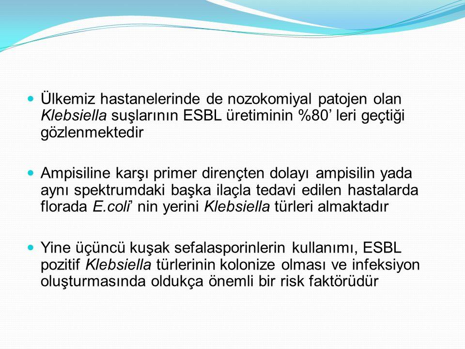 Ülkemiz hastanelerinde de nozokomiyal patojen olan Klebsiella suşlarının ESBL üretiminin %80' leri geçtiği gözlenmektedir Ampisiline karşı primer dire