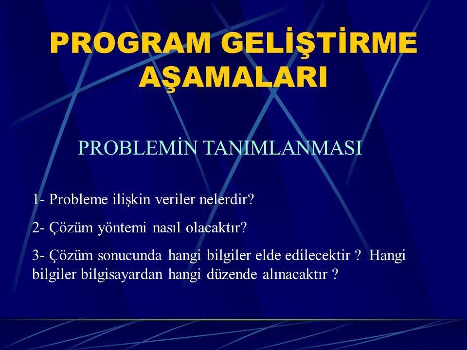 PROGRAM GELİŞTİRME AŞAMALARI 1- Probleme ilişkin veriler nelerdir.