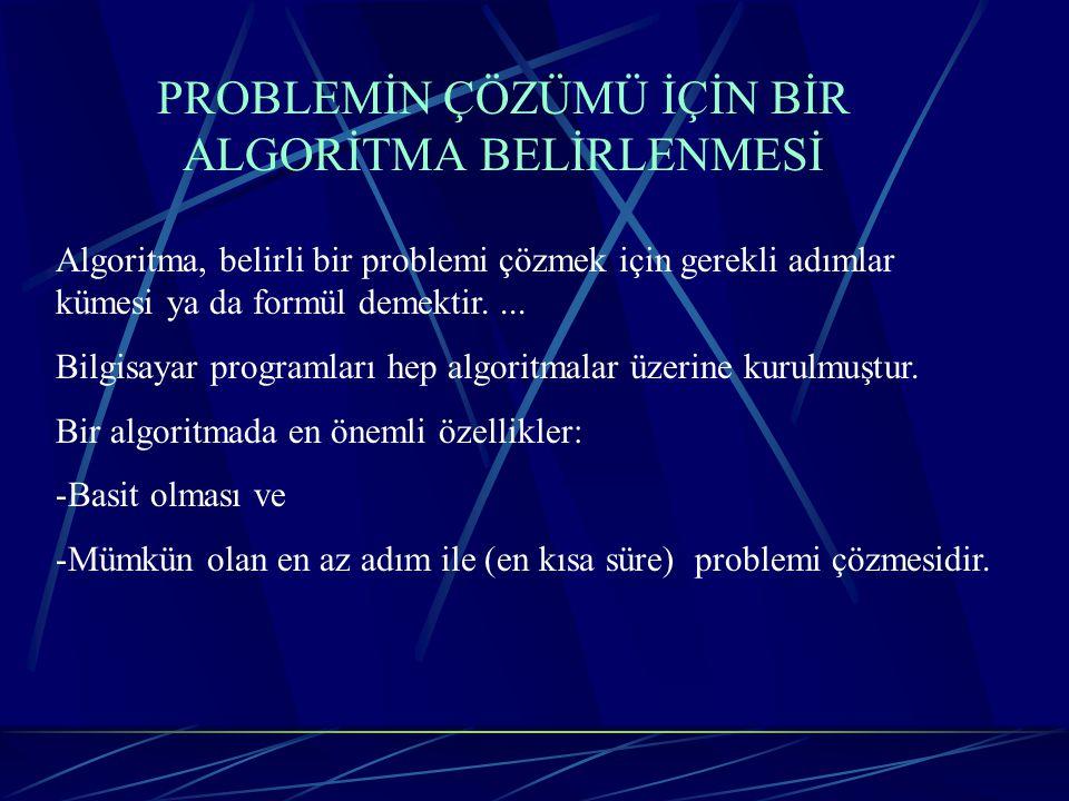 PROBLEMİN ÇÖZÜMÜ İÇİN BİR ALGORİTMA BELİRLENMESİ Algoritma, belirli bir problemi çözmek için gerekli adımlar kümesi ya da formül demektir....