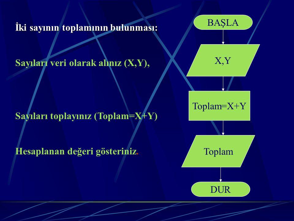 İki sayının toplamının bulunması: Sayıları veri olarak alınız (X,Y), Sayıları toplayınız (Toplam=X+Y) Hesaplanan değeri gösteriniz.