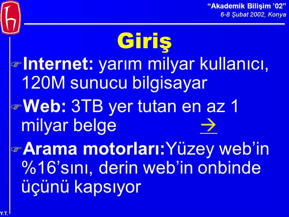 Akademik Bilişim '02 6-8 Şubat 2002, Konya Y.T. Güncellik: Superonline