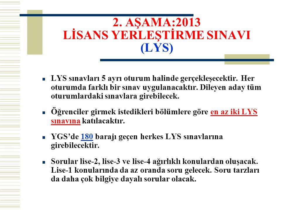 2. AŞAMA:2013 LİSANS YERLEŞTİRME SINAVI (LYS) LYS sınavları 5 ayrı oturum halinde gerçekleşecektir.