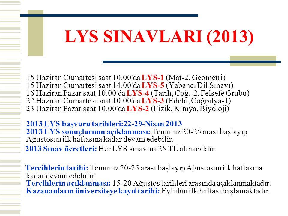 LYS SINAVLARI (2013) 15 Haziran Cumartesi saat 10.00 da LYS-1 (Mat-2, Geometri) 15 Haziran Cumartesi saat 14.00 da LYS-5 (Yabancı Dil Sınavı) 16 Haziran Pazar saat 10.00 da LYS-4 (Tarih, Coğ.-2, Felsefe Grubu) 22 Haziran Cumartesi saat 10.00 da LYS-3 (Edebi, Coğrafya-1) 23 Haziran Pazar saat 10.00 da LYS-2 (Fizik, Kimya, Biyoloji) 2013 LYS başvuru tarihleri:22-29-Nisan 2013.