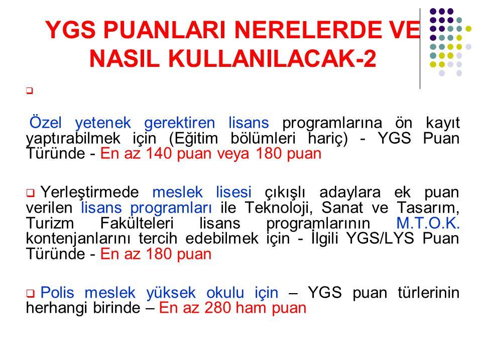 2013'de LYS' de YER ALACAK TESTLER ve KAPSAMLARI  LYS-1= Matematik-2, Geometri- (Analitik Geo.)  LYS-2= Fen Bilimleri-2 (Fizik, Kimya, Biyoloji)  LYS-3= Türk Dili ve Edebiyat, Coğrafya-1  LYS-4= Tarih, Coğrafya-2, Felsefe Grubu  LYS-5= Yabancı Dil