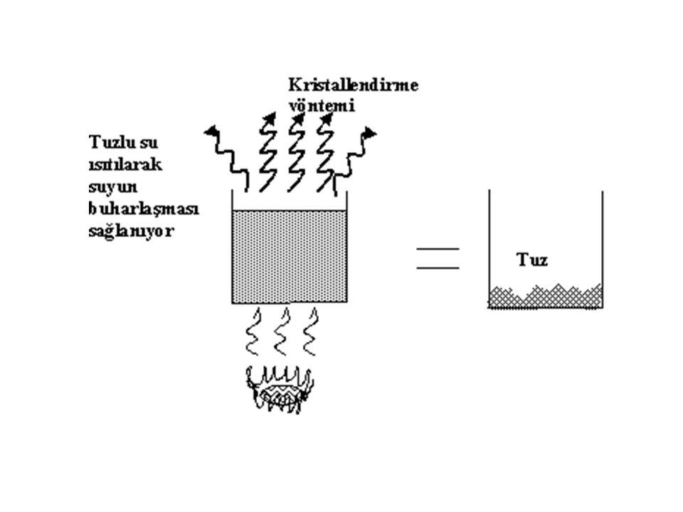 EKSTRAKSİYON(ÖZÜTLEME) Sıvı ya da katı halde bulunan bir karışıma dışarıdan eklenen bir çözücü yardımıyla karışımdaki bir bileşenin ayrılma işlemine denir.