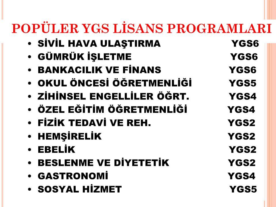 YGS VE LYS' Y İ DÜ Ş ÜNÜRKEN..