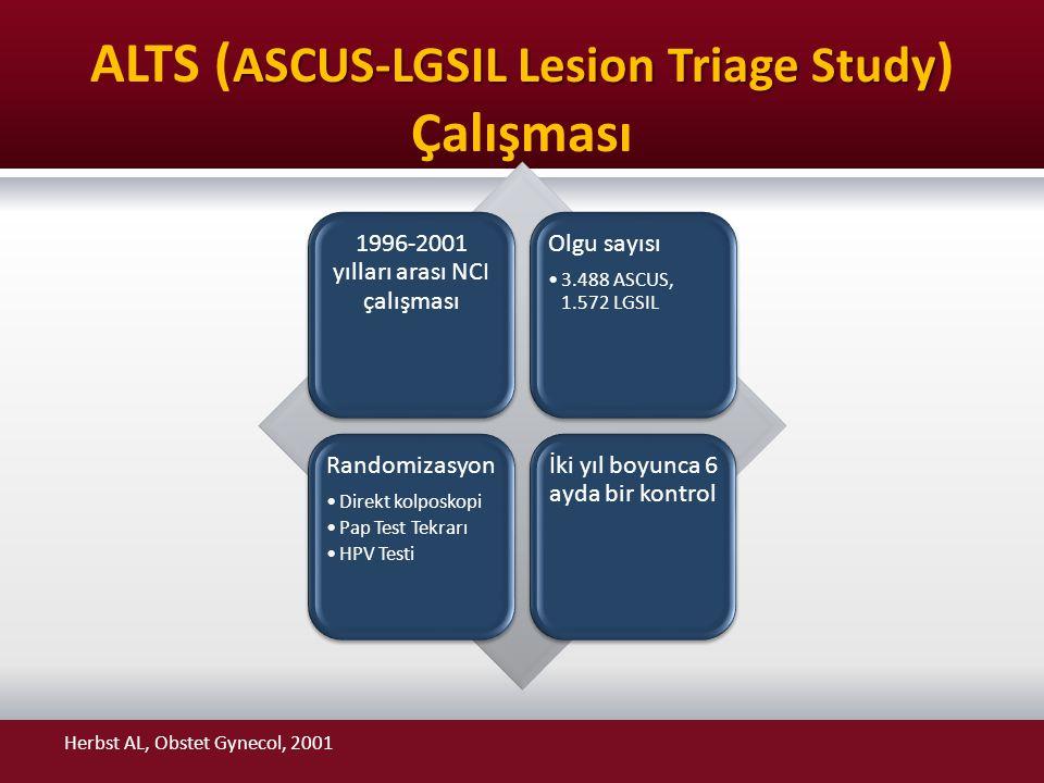 ASCUS-LGSIL Lesion Triage Study ALTS ( ASCUS-LGSIL Lesion Triage Study ) Çalışması Herbst AL, Obstet Gynecol, 2001 1996-2001 yılları arası NCI çalışma