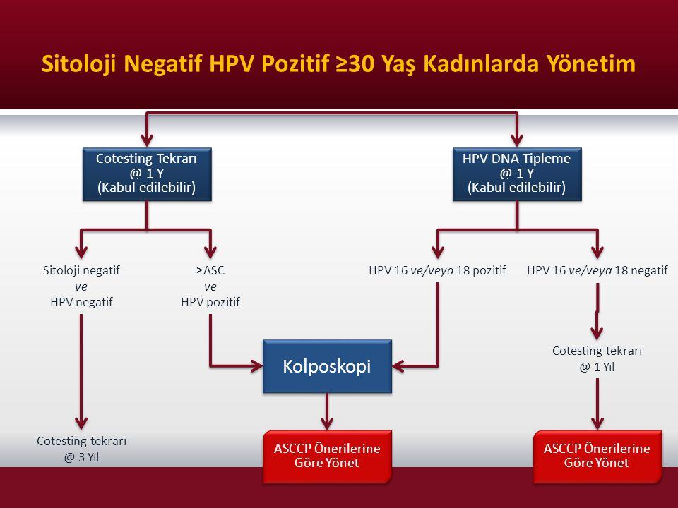 Sitoloji Negatif HPV Pozitif ≥30 Yaş Kadınlarda Yönetim Cotesting Tekrarı @ 1 Y (Kabul edilebilir) Cotesting Tekrarı @ 1 Y (Kabul edilebilir) HPV DNA
