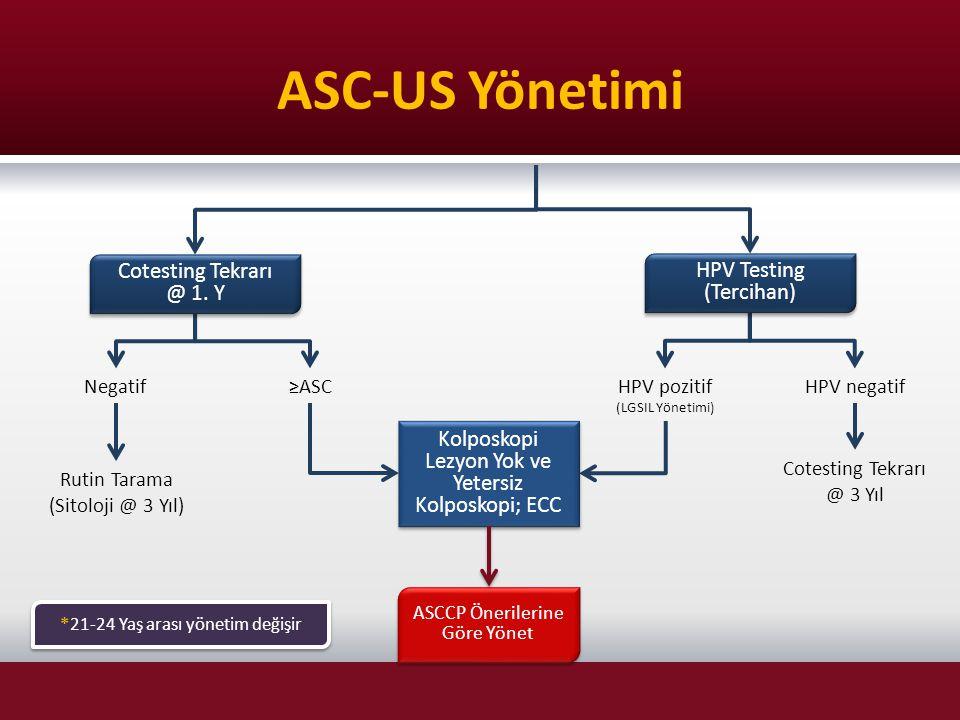 ASC-US Yönetimi Negatif Rutin Tarama (Sitoloji @ 3 Yıl) ≥ASCHPV pozitif (LGSIL Yönetimi) HPV negatif Cotesting Tekrarı @ 3 Yıl Kolposkopi Lezyon Yok v
