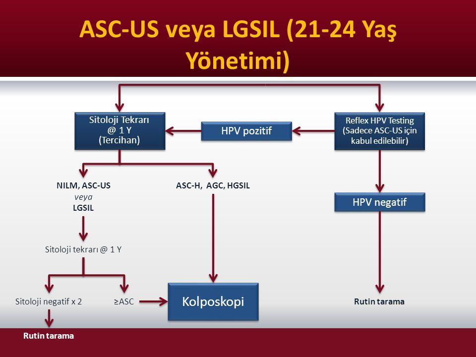 ASC-US veya LGSIL (21-24 Yaş Yönetimi) Sitoloji Tekrarı @ 1 Y (Tercihan) Sitoloji Tekrarı @ 1 Y (Tercihan) Reflex HPV Testing (Sadece ASC-US için kabu