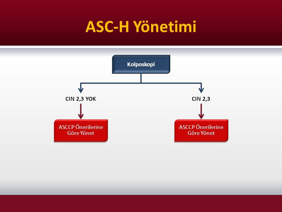 ASC-H Yönetimi CIN 2,3 Kolposkopi CIN 2,3 YOK ASCCP Önerilerine Göre Yönet