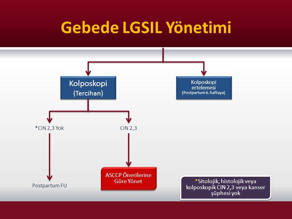 Gebede LGSIL Yönetimi Kolposkopi (Tercihan) Kolposkopi (Tercihan) Kolposkopi ertelemesi (Postpartum 6. haftaya) Kolposkopi ertelemesi (Postpartum 6. h