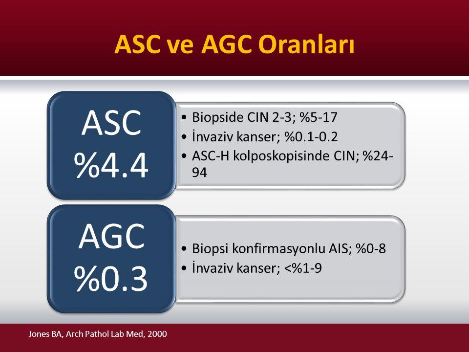 ASC ve AGC Oranları Jones BA, Arch Pathol Lab Med, 2000 Biopside CIN 2-3; %5-17 İnvaziv kanser; %0.1-0.2 ASC-H kolposkopisinde CIN; %24- 94 ASC %4.4 B
