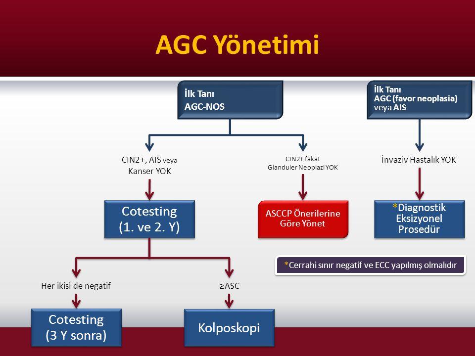 AGC Yönetimi CIN2+ fakat Glanduler Neoplazi YOK İnvaziv Hastalık YOK İlk Tanı AGC (favor neoplasia) veya AIS İlk Tanı AGC-NOS CIN2+, AIS veya Kanser Y