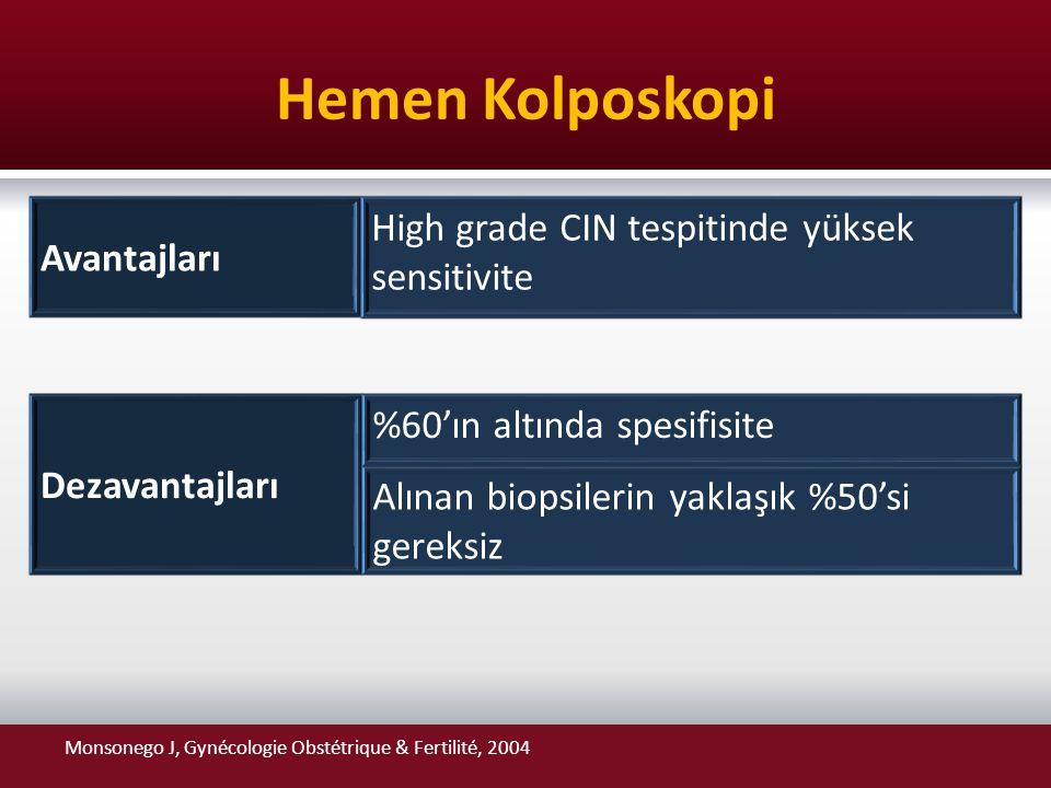 Hemen Kolposkopi Avantajları High grade CIN tespitinde yüksek sensitivite Dezavantajları %60'ın altında spesifisite Alınan biopsilerin yaklaşık %50'si
