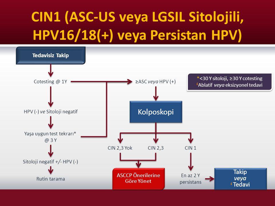 CIN1 (ASC-US veya LGSIL Sitolojili, HPV16/18(+) veya Persistan HPV) Kolposkopi Tedavisiz Takip ASCCP Önerilerine Göre Yönet *<30 Y sitoloji, ≥30 Y cot