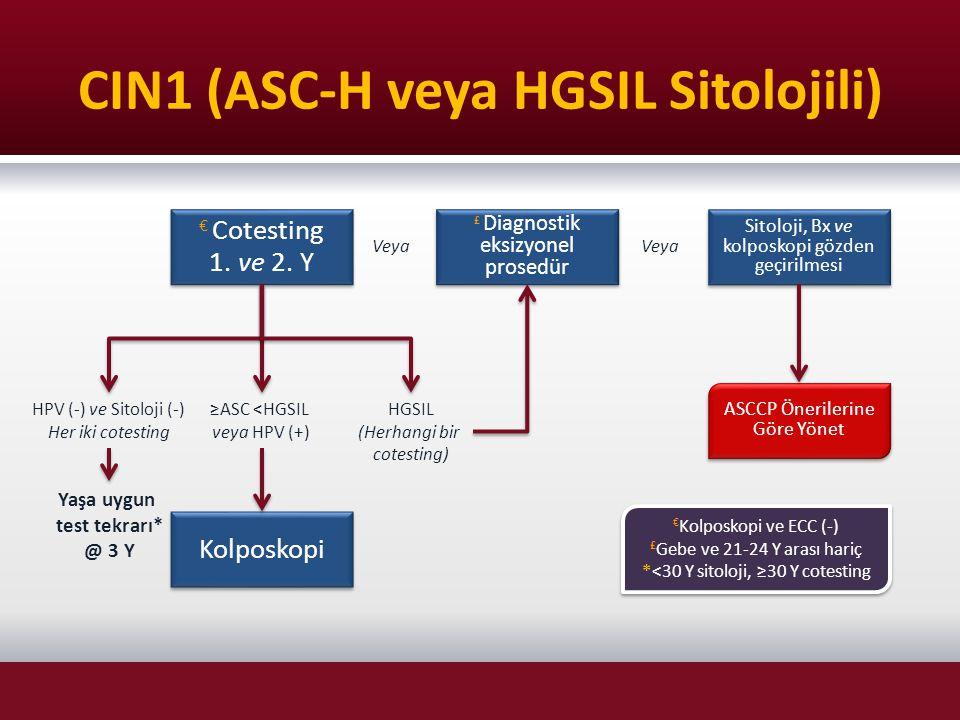 CIN1 (ASC-H veya HGSIL Sitolojili) Kolposkopi ASCCP Önerilerine Göre Yönet HPV (-) ve Sitoloji (-) Her iki cotesting Yaşa uygun test tekrarı* @ 3 Y Ve