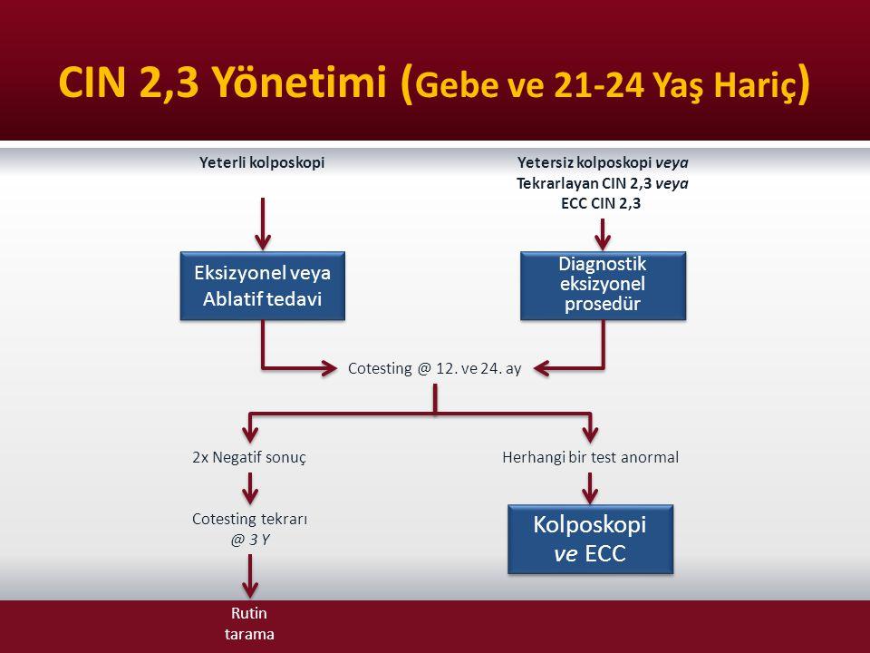 CIN 2,3 Yönetimi ( Gebe ve 21-24 Yaş Hariç ) Kolposkopi ve ECC Yetersiz kolposkopi veya Tekrarlayan CIN 2,3 veya ECC CIN 2,3 Cotesting @ 12. ve 24. ay