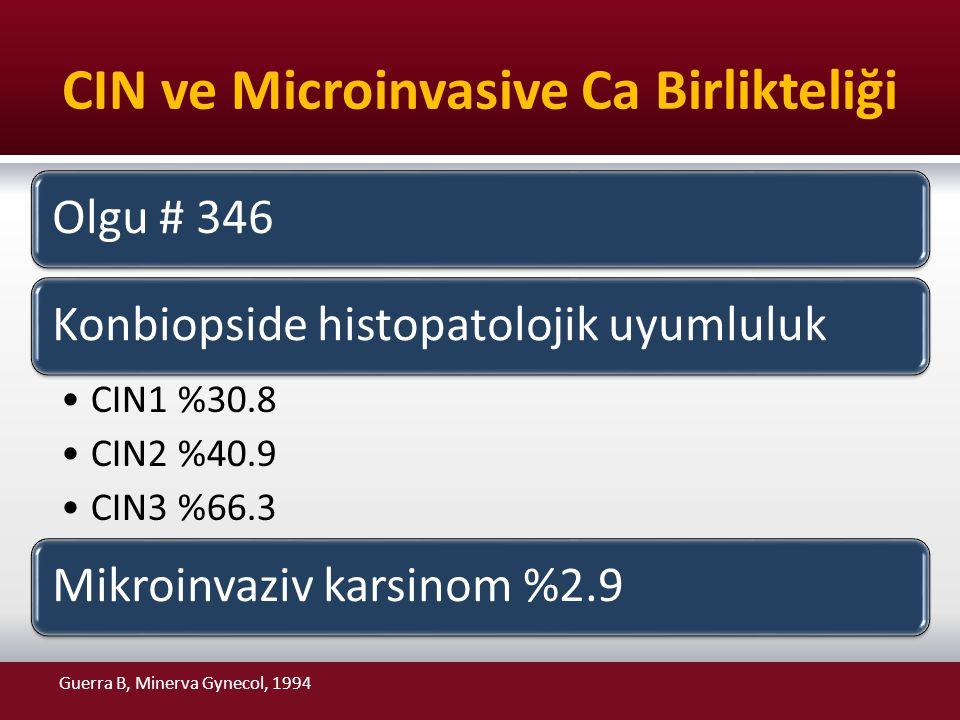 CIN ve Microinvasive Ca Birlikteliği Olgu # 346Konbiopside histopatolojik uyumluluk CIN1 %30.8 CIN2 %40.9 CIN3 %66.3 Mikroinvaziv karsinom %2.9 Guerra