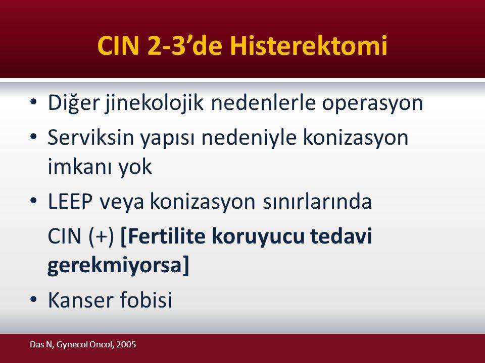 CIN 2-3'de Histerektomi Diğer jinekolojik nedenlerle operasyon Serviksin yapısı nedeniyle konizasyon imkanı yok LEEP veya konizasyon sınırlarında CIN