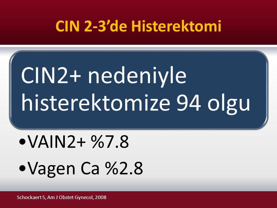 CIN 2-3'de Histerektomi CIN2+ nedeniyle histerektomize 94 olgu VAIN2+ %7.8 Vagen Ca %2.8 Schockaert S, Am J Obstet Gynecol, 2008