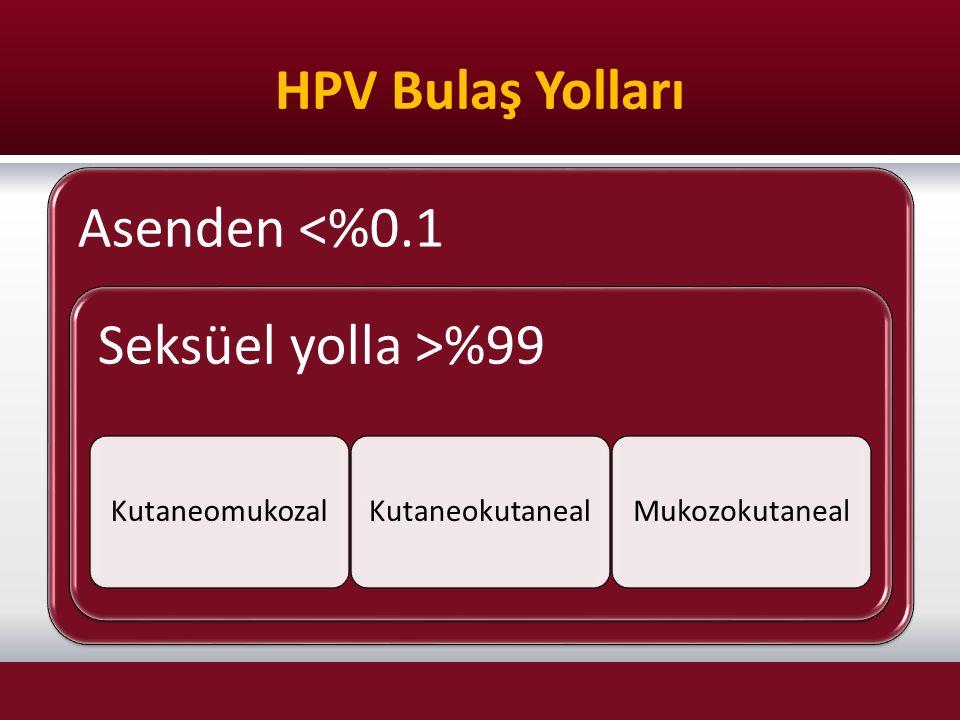 HPV Bulaş Yolları Asenden <%0.1 Seksüel yolla >%99 KutaneomukozalKutaneokutanealMukozokutaneal