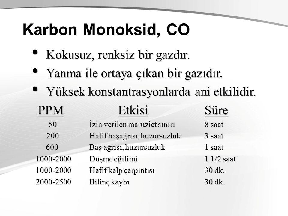Karbon Monoksid, CO Kokusuz, renksiz bir gazdır.Kokusuz, renksiz bir gazdır.