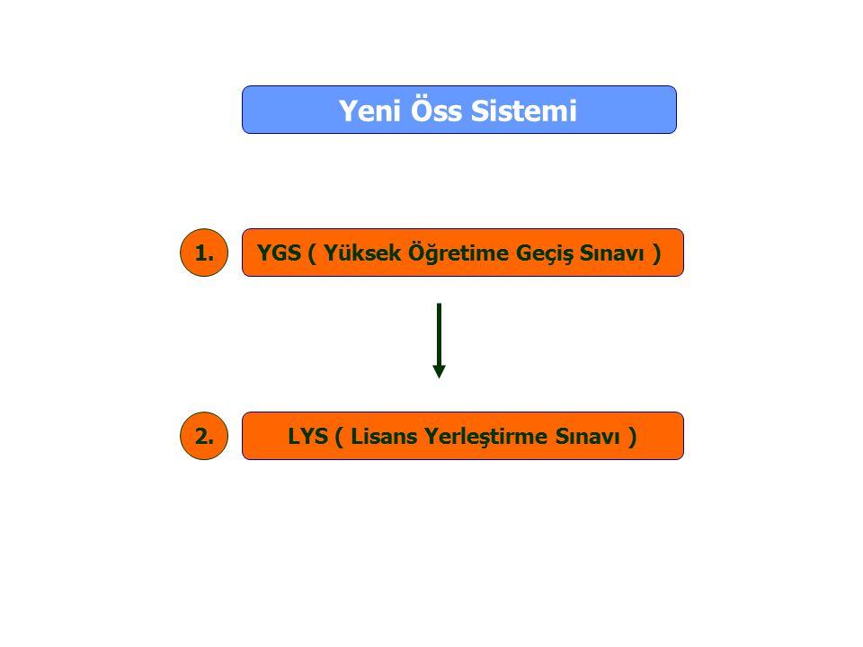  1-YGS, yerleştirme puanına %40 katkı sağladığı için; a- YGS konularının en geç nisan ayına kadar bitirilmesi gerekir.