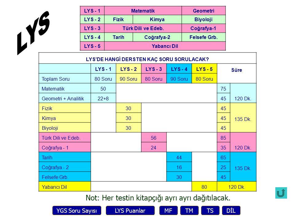  PDR ve Çocuk Gelişimi bölümleri TM-3 puanı ile öğrenci alacak.