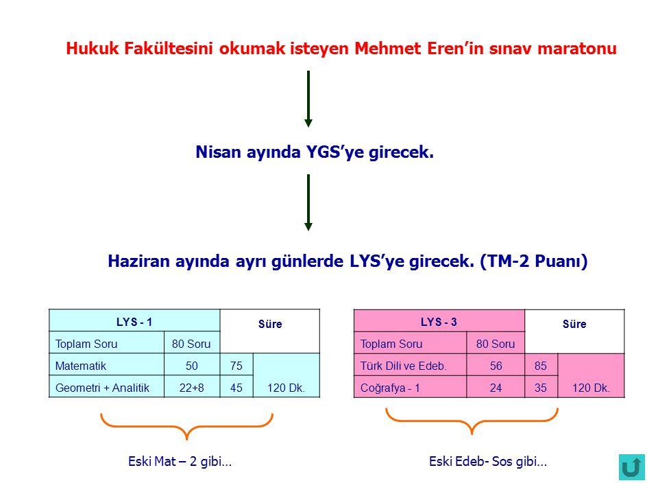 Hukuk Fakültesini okumak isteyen Mehmet Eren'in sınav maratonu LYS - 1 Süre Toplam Soru80 Soru Matematik5075 120 Dk.