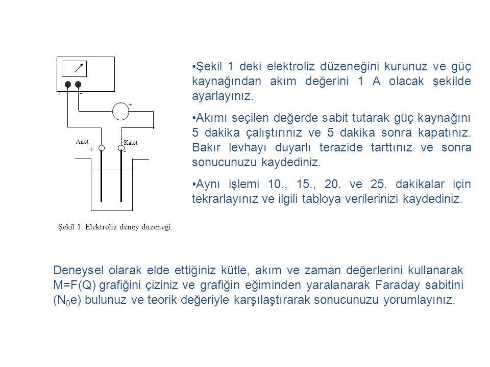 Şekil 1 deki elektroliz düzeneğini kurunuz ve güç kaynağından akım değerini 1 A olacak şekilde ayarlayınız. Akımı seçilen değerde sabit tutarak güç ka