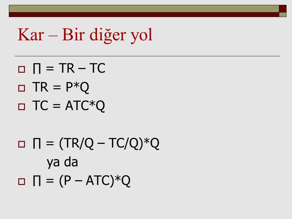 Kar – Bir diğer yol  ∏ = TR – TC  TR = P*Q  TC = ATC*Q  ∏ = (TR/Q – TC/Q)*Q ya da  ∏ = (P – ATC)*Q