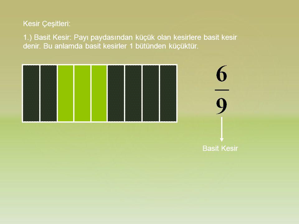 Kesir Çeşitleri: 1.) Basit Kesir: Payı paydasından küçük olan kesirlere basit kesir denir. Bu anlamda basit kesirler 1 bütünden küçüktür. Basit Kesir