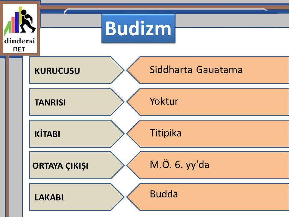 TANRISI KURUCUSU LAKABI ORTAYA ÇIKIŞI KİTABI Siddharta Gauatama Yoktur Titipika M.Ö. 6. yy'da Budda Budizm