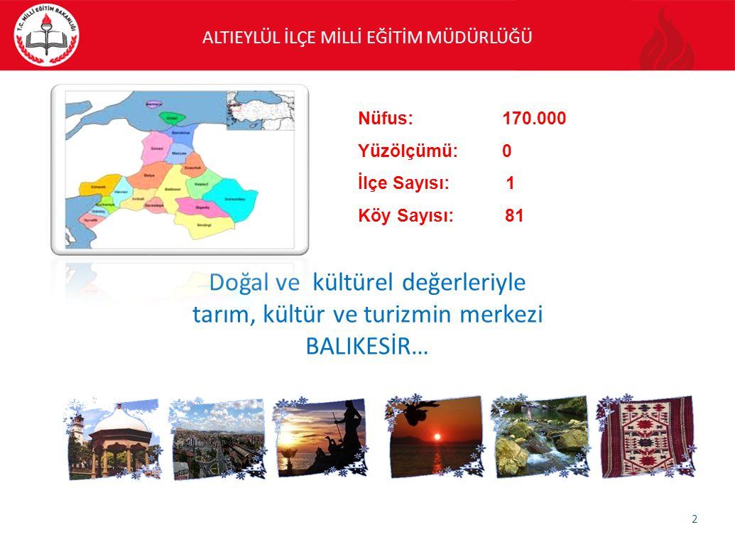 Ortaokul Sayısının Yerleşim Yerlerine Göre Dağılımı 10 Şehir 1 Belde 16 Köy 27 TOPLAM Ortaokulların Sayısı