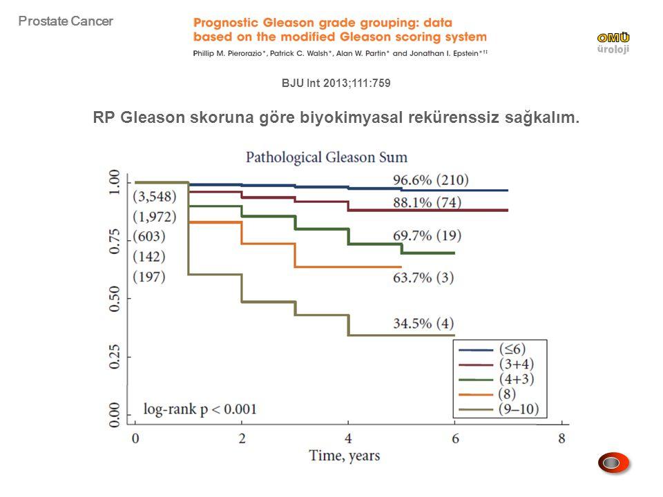 Prostate Cancer BJU Int 2013;111:759 RP Gleason skoruna göre biyokimyasal rekürenssiz sağkalım.