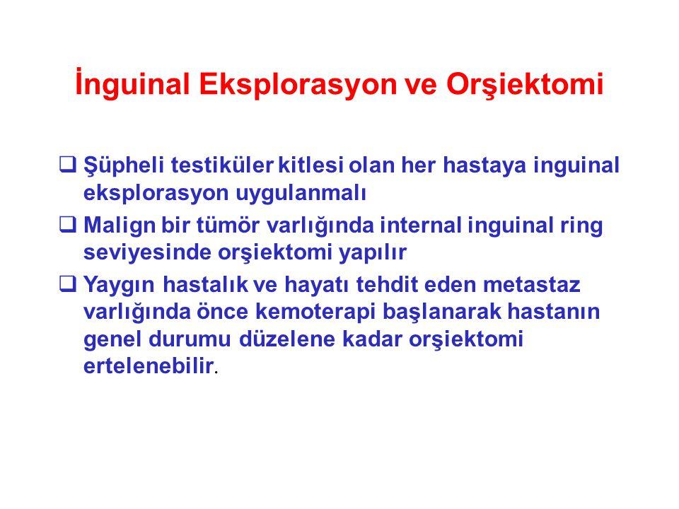 İnguinal Eksplorasyon ve Orşiektomi  Şüpheli testiküler kitlesi olan her hastaya inguinal eksplorasyon uygulanmalı  Malign bir tümör varlığında inte