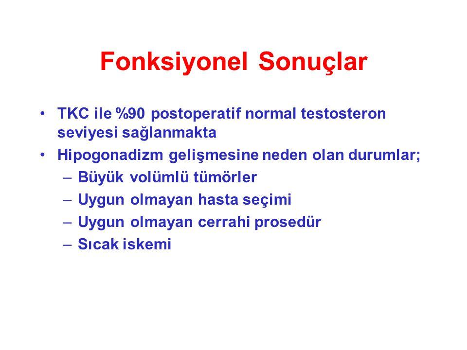 Fonksiyonel Sonuçlar TKC ile %90 postoperatif normal testosteron seviyesi sağlanmakta Hipogonadizm gelişmesine neden olan durumlar; –Büyük volümlü tüm