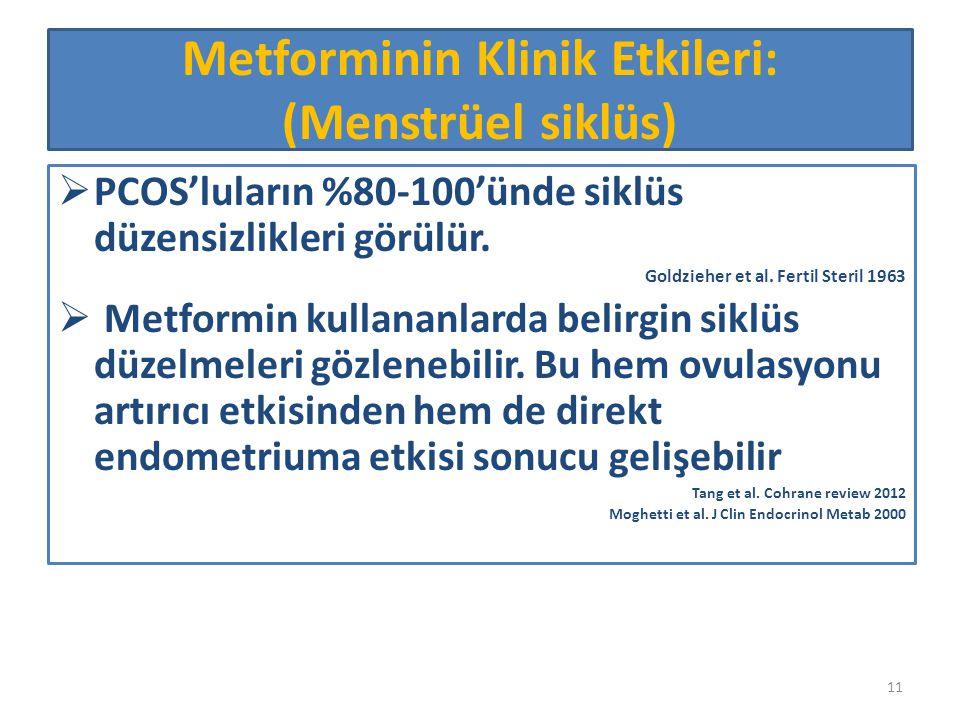 Metforminin Klinik Etkileri: (Menstrüel siklüs)  PCOS'luların %80-100'ünde siklüs düzensizlikleri görülür. Goldzieher et al. Fertil Steril 1963  Met