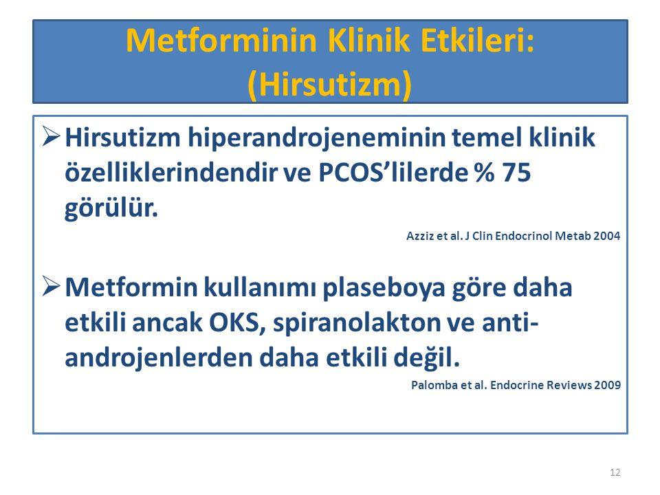  Hirsutizm hiperandrojeneminin temel klinik özelliklerindendir ve PCOS'lilerde % 75 görülür. Azziz et al. J Clin Endocrinol Metab 2004  Metformin ku
