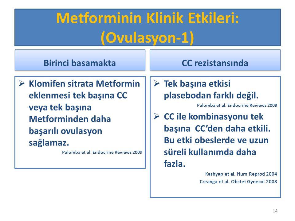 Birinci basamakta  Klomifen sitrata Metformin eklenmesi tek başına CC veya tek başına Metforminden daha başarılı ovulasyon sağlamaz. Palomba et al. E