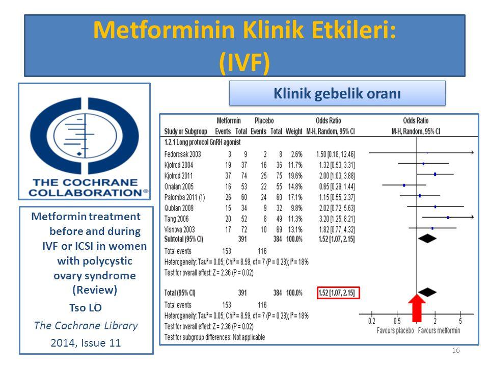 Klinik gebelik oranı Metforminin Klinik Etkileri: (IVF) Metformin treatment before and during IVF or ICSI in women with polycystic ovary syndrome (Rev