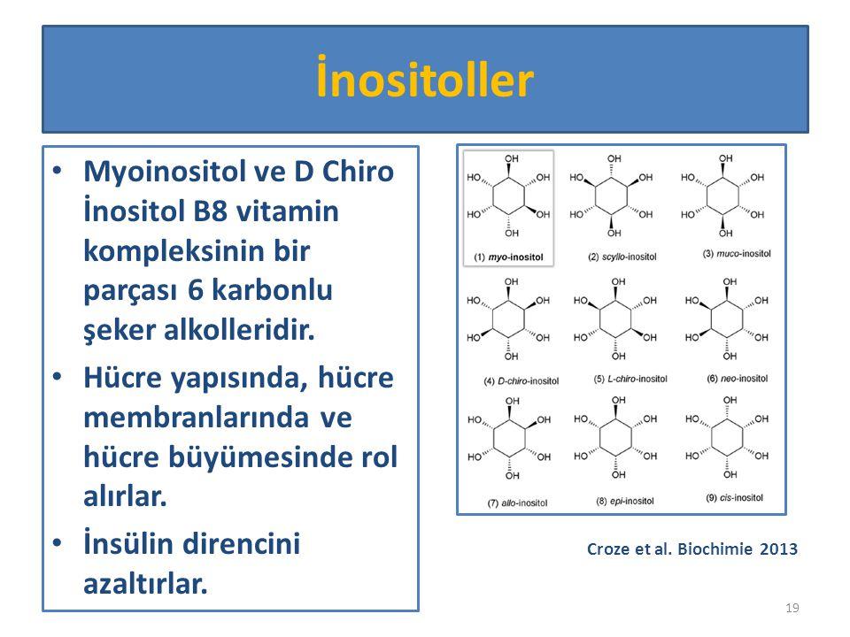 Myoinositol ve D Chiro İnositol B8 vitamin kompleksinin bir parçası 6 karbonlu şeker alkolleridir. Hücre yapısında, hücre membranlarında ve hücre büyü