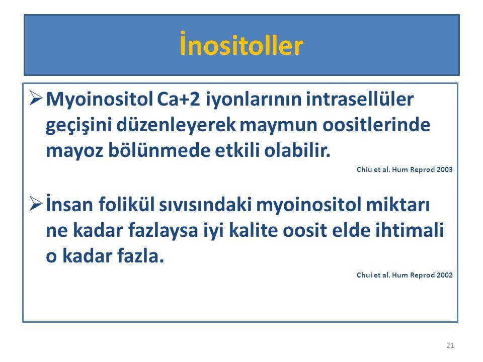  Myoinositol Ca+2 iyonlarının intrasellüler geçişini düzenleyerek maymun oositlerinde mayoz bölünmede etkili olabilir. Chiu et al. Hum Reprod 2003 